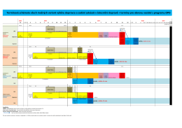 Dopravní plán 2017-2021-příloha 7 Harmonogram