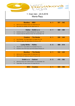 Výsledky - BowlingWeb