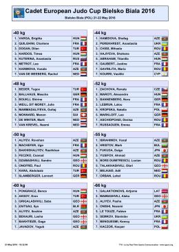 Cadet European Judo Cup Bielsko Biala 2016 - Deutscher Judo-Bund