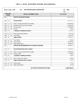 tablo 1.5 bütçe gelirlerinin ekonomik sınıflandırılması 800 810 bütçe