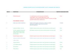 hizmet kalite standartları tablosu - TC Sağlık Bakanlığı 29 Mayıs