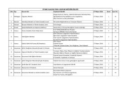 27 Mayıs 2016´da Stand Alacak Okul/Kurum Müdürlükleri