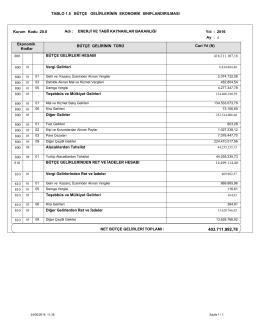 1.5 Bütçe Gelirlerinin Ekonomik Sınıflandırılması Tablosu