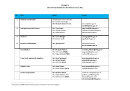 TURKEY List of Focal Points for the MTR as of 23 May