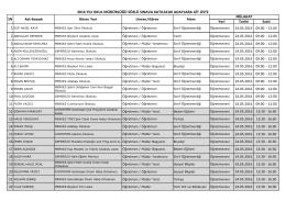 2016 yılı okul müdürlüğü sözlü sınava katılacak adaylara ait liste