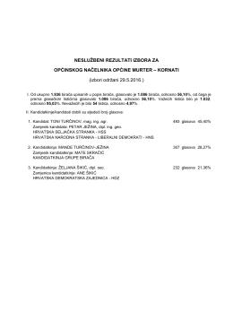 izbori održani 29.5.2016.