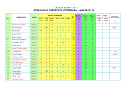 evaluacija rezultata ag 2015-16