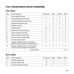 Модул: Сензомоторичке сметње и поремећаји