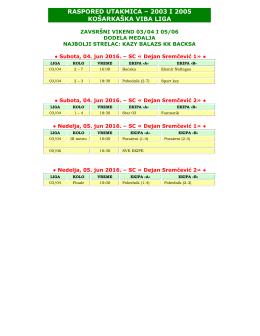RASPORED UTAKMICA – 2003 I 2005 KOŠARKAŠKA VIBA LIGA