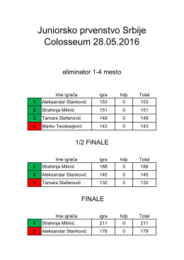 Finale - Bowling Savez Srbije