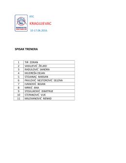 spisak trenera