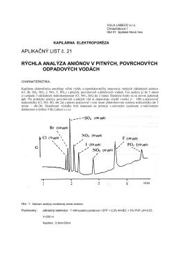 CITP-CZE oxohalogenidů ve vodě - porovnání s IC