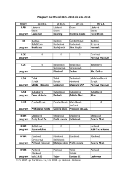 rozpis programu pre jednotlivé triedy počas maturitných skúšok