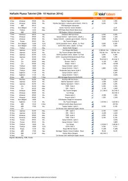Haftalık Piyasa Takvimi [06- 10 Haziran 2016]