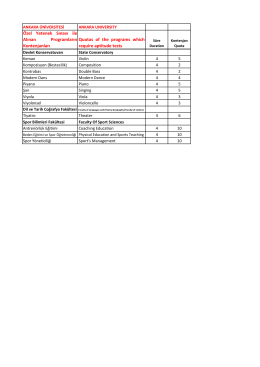Özel Yetenek Sınavı Sonuçlarına Göre Öğrenci Alan Program