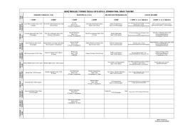 2015-2016 Bahar Dönemi Final Programı