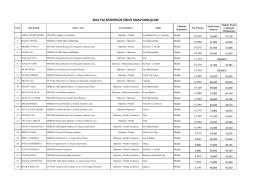 2016 yılı müdürlük sözlü sınav sonuçları