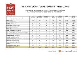 39 YAPI FUARI- TURKEYBUILD İSTANBUL 2016