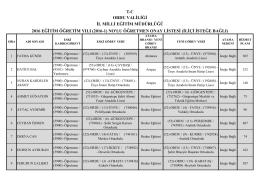 iliçi isteğe bağlı - ordu il millî eğitim müdürlüğü