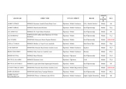 Okul/Kurum Müdürlüğü Sözlü Sınav Sonuçları