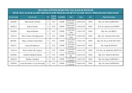 2015-2016 eğitim-öğretim yılı bahar dönemi sivil havacılık kabin