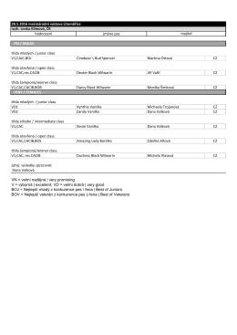 hodnocení jméno psa třída mladých / junior class V1,CAJC,BOJ
