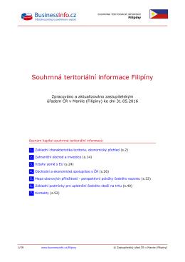 Souhrnná teritoriální informace Filipíny