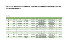 Data_Příklady úspory konkrétních domácností
