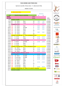 FISAF AEROBIC AND FITNESS 2016 Sportovní aerobik a