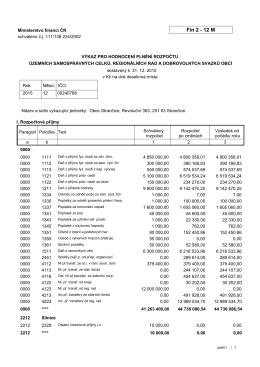 Výkaz pro hodnocení plnění rozpočtu