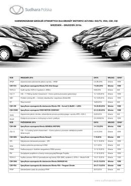 Harmonogram szkoleń-Automotive