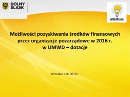 Możliwości pozyskiwania środków finansowych przez organizacje