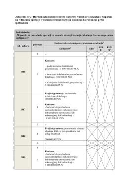 Harmonogram planowanych naborów.