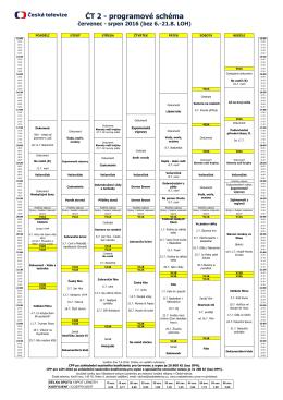 ČT 2 - programové schéma