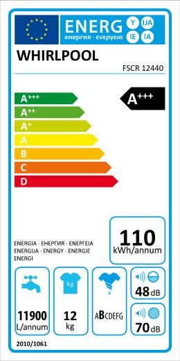 Zobrazit celý energetický štítek