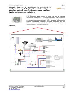 SI03 Egyedi helyiséghőmérséklet szabályozás radiátoros