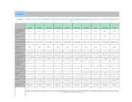 Részletes Terméktájékoztató - Certifikátokra