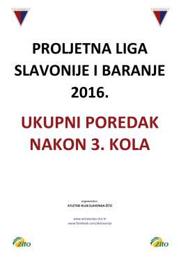 ukupni poredak nakon 3. kola - AK Slavonija
