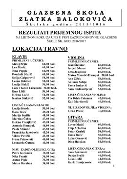 Rezultati prijemnih ispita za upis u 1. r. OGŠ. - Travno