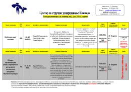 Најава семинара за период од маја до јуна 2016. у нашем