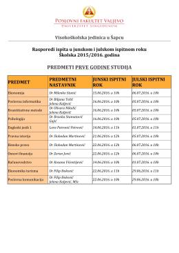 Raspored ispita u junsko-julskom roku – Šabac