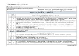 План извођења наставе и вјежби из курса AutoCad-a.