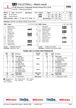 VOLLEYBALL • Match result