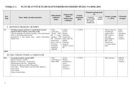 Plán hlavných úloh 2016 - Slovenské banské múzeum