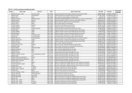 OHL III.1.1.c Profily monitoringu kvantitativních složek 1431 LG