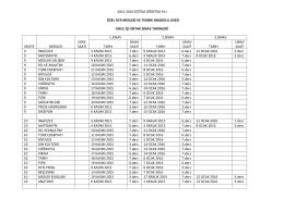 1. dönem sınav listesi - izmir ata sağlık koleji