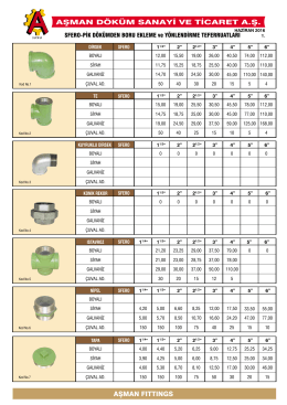 ASMAN Haziran 2016 Fiyat Listesi