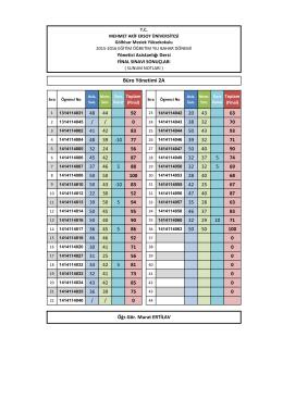 Yönetici Asistanlığı Final Notları (İndirme : 17)