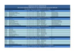 ondokuz mayıs üniversitesi 2015/2016 eğitim