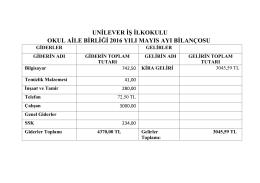 Mayıs Ayı Bilançomuz - Unilever
